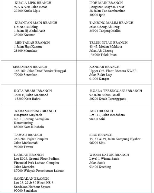 Cawangan Maybank Kijang Emas (samb)