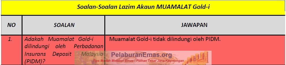 Akaun Muamalat Gold-i FAQ 1