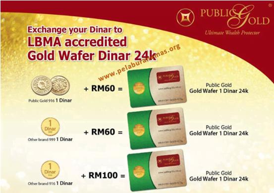 Cara tukar Dinar Emas 22K kepada Dinar Emas 24K LBMA Public Gold