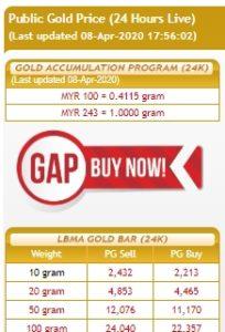 Harga emas Public Gold 8-Apr-2020