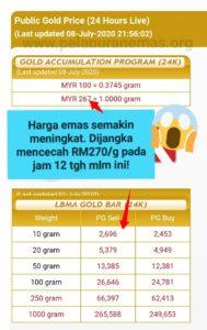 Harga emas bakal cecah RM270 segram