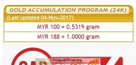 Harga emas GAP 4 November 2017