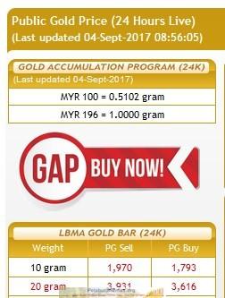 Harga emas GAP 4 September 2017