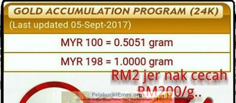 Harga emas GAP 5 September 2017