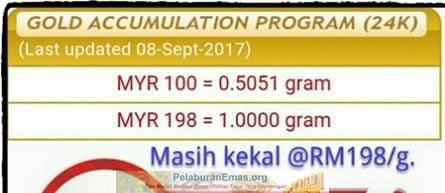Harga emas GAP 8 September 2017