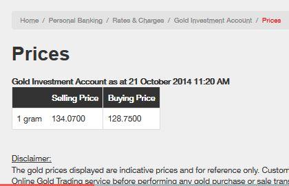 Harga emas Gold Investment Account Public Bank