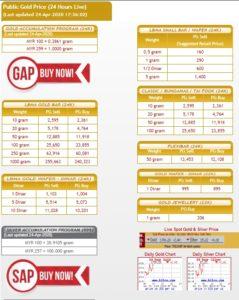 Harga emas mencecah harga tertinggi!