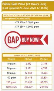Harga emas Public Gold 20-6-2020