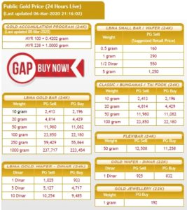 Harga Emas Pelaburan Public Gold 2020-03-06_21-42-35