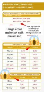Harga emas tertinggi melepasi RM273 segram malam 21-7-2020